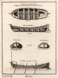 Морской флот. Строение шлюпки. (Ивердонская энциклопедия. Том VII. Швейцария, 1778 год)