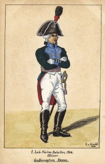 1806 г. Офицер фузилерного батальона лейб-гвардии великого герцогства Гессен. Коллекция Роберта фон Арнольди. Германия, 1911-29