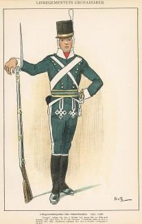 Гренадер шведской лейб-гвардии в униформе образца 1793-98 гг. Svenska arméns munderingar 1680-1905. Стокгольм, 1911