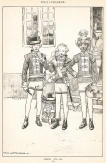 Музыканты шведской лейб-гвардии в униформе образца 1778-92 гг. Svenska arméns munderingar 1680-1905. Стокгольм, 1911