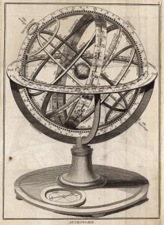 Астрономия. Армиллярная сфера. (Ивердонская энциклопедия. Том II. Швейцария, 1775 год)