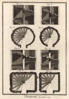 Плотницкие работы. Виды винтовых лестниц (Ивердонская энциклопедия. Том III. Швейцария, 1776 год)