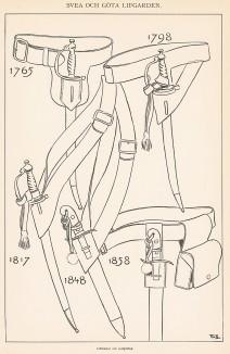 Холодное оружие (тесаки) шведских гренадеров с 1765 по 1858 г. Svenska arméns munderingar 1680-1905. Стокгольм, 1911