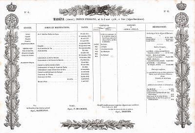 Послужной список маршала Массена. Galerie des Marechaux de France par Ch. Gavard, Париж, 1839 год.