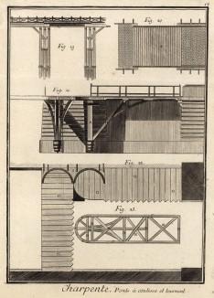 Плотницкие работы. Раздвижной и вращающийся мосты (Ивердонская энциклопедия. Том III. Швейцария, 1776 год)