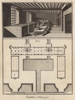 Бумажная фабрика. Сортировка и резка тряпья (Ивердонская энциклопедия. Том IX. Швейцария, 1779 год)