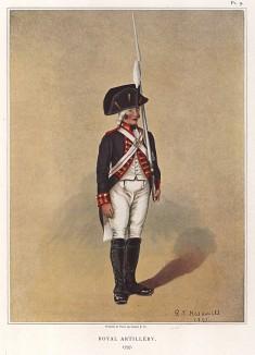 """Артиллерист (канонир) в форме образца 1797 года (лист IX работы """"История мундира королевской артиллерии в 1625--1897 годах"""", изданной в Париже в 1899 году)"""