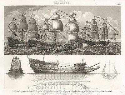 """Крупнейший военный корабль британского флота при Елизавете I (рис. 1),  """"Роял Соверин"""" (The Royal Sovereign) - первое английское трехпалубное судно (2, 4-7) и первый анлийский фрегат """"Спикер"""" (The Speaker, 3)."""