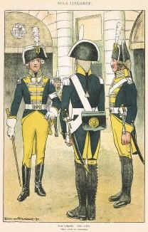 Офицер и унтер-офицеры шведской лейб-гвардии в униформе образца 1802-07 гг. Svenska arméns munderingar 1680-1905. Стокгольм, 1911