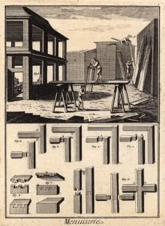 Столярная мастерская. Виды перекрытий (Ивердонская энциклопедия. Том VIII. Швейцария, 1779 год)