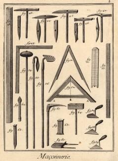 Кирпичная кладка. Инструменты (Ивердонская энциклопедия. Том VII. Швейцария, 1778 год)