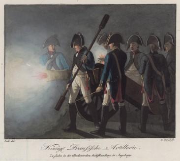 1790-е гг. Прусская королевская артиллерия на линии огня. Charakteristische darstellung der vorzuglichsten europaischen Militars. Аугсбург, 1805