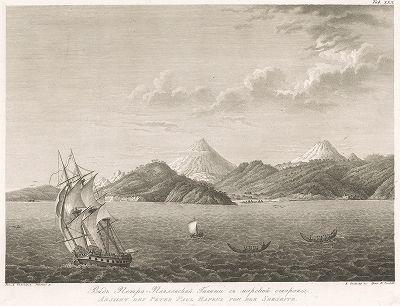 Вид Петро-Павловской Гавани с морской стороны