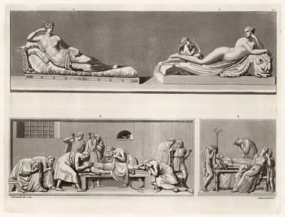 Венера работы Антонио Кановы (из знаменитой работы Джулио Феррарио Il costume antico e moderno, o, storia... di tutti i popoli antichi e moderni, изданной в Милане в 1822 году (Европа. Том III))