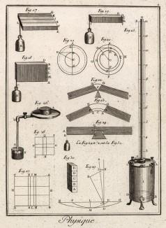 Физика. Инструменты для опытов (Ивердонская энциклопедия. Том IX. Швейцария, 1779 год)