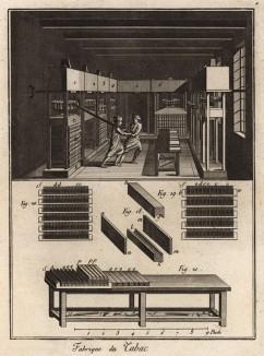 Табачная фабрика. Формовка табачных листов (Ивердонская энциклопедия. Том X. Швейцария, 1780 год)