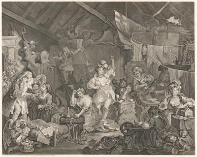 Бродячие актрисы одеваются в амбаре, 1738. Труппа бродячих актеров готовится к репетиции фарса «Дьявол подкупает Небеса». Среди персонажей – Юпитер, Диана, Флора, Юнона, Сирена, Ночь, Заря, Купидон, Орел, два Дьяволенка, Призрак и свита. Лондон, 1838