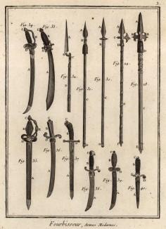 Полировщик. Современное оружие (Ивердонская энциклопедия. Том V. Швейцария, 1777 год)