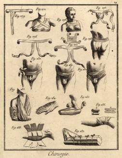 Хирургия. Виды перевязок (Ивердонская энциклопедия. Том III. Швейцария, 1776 год)