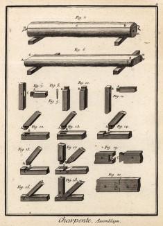 Плотницкие работы. Виды креплений (Ивердонская энциклопедия. Том III. Швейцария, 1776 год)