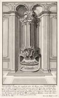 Камин с изображением земной сферы. Johann Jacob Schueblers Beylag zur Ersten Ausgab seines vorhabenden Wercks. Нюрнберг, 1730