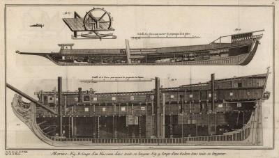 Морской флот. Вид судна и галеры во всю длину. (Ивердонская энциклопедия. Том VII. Швейцария, 1778 год)