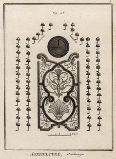 Садоводство. Пёстрая узорная клумба и газон. (Ивердонская энциклопедия. Том I. Швейцария, 1775 год)