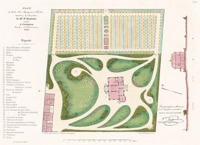 Общий план парка и фруктового сада во владении господина Пигерона в Нёвшателе, Швейцария. F.Duvillers, Les parcs et jardins, т.I, л.16. Париж, 1871
