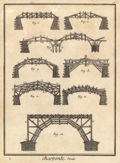 Плотницкие работы. Мосты (Ивердонская энциклопедия. Том III. Швейцария, 1776 год)