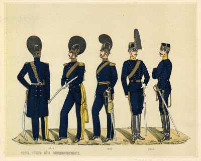 Шведские артиллеристы в 1816--88 гг. (полк 1-й Gota (шв.))