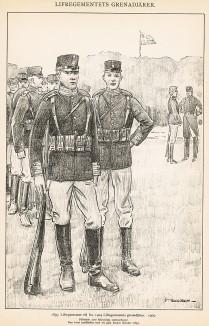 Гренадеры шведской лейб-гвардии в униформе образца 1893-1904 гг. Svenska arméns munderingar 1680-1905. Стокгольм, 1911