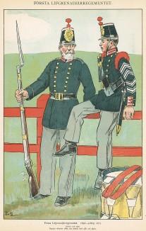 Нижние чины первого гренадерского полка шведской лейб-гвардии в униформе образца 1858-72 гг. Svenska arméns munderingar 1680-1905. Стокгольм, 1911