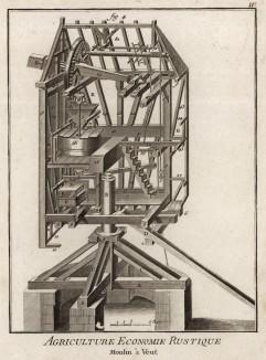 Ветряная мельница. Перспективный вид мельницы. (Ивердонская энциклопедия. Том I. Швейцария, 1775 год)