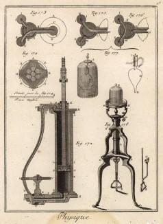 Физика. Помпа (Ивердонская энциклопедия. Том IX. Швейцария, 1779 год)