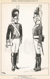 Шведские гренадеры полка Andra в униформе образца 1798-1807 гг. Svenska arméns munderingar 1680-1905. Стокгольм, 1911