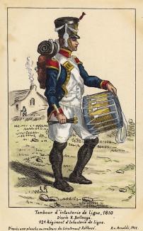 1810 г. Барабанщик французской линейной пехоты. Коллекция Роберта фон Арнольди. Германия, 1911-28