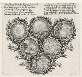 Создание воды, тверди, растений, птиц, животных, человека (из Biblisches Engel- und Kunstwerk -- шедевра германского барокко. Гравировал неподражаемый Иоганн Ульрих Краусс в Аугсбурге в 1700 году)