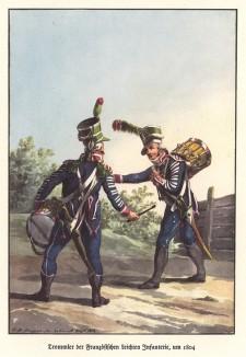 Барабанщики французской лёгкой пехоты в 1804 году (из популярной в нацистской Германии работы Мартина Лезиуса Das Ehrenkleid des Soldaten... Берлин. 1936 год)