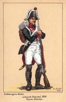 1806 г. Солдат фузилерного батальона гвардейского пехотного полка Великого герцогства Гессен. Коллекция Роберта фон Арнольди. Германия, 1911-29