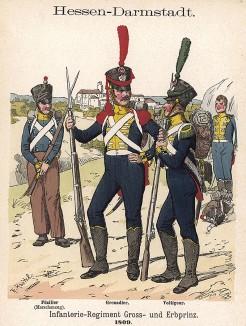 Униформа пехотинцев Великого герцогства Гессен образца 1809 г. Uniformenkunde Рихарда Кнотеля, часть 2, л.43. Ратенау (Германия), 1891