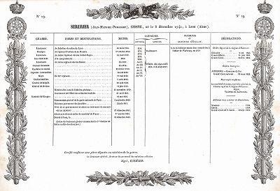 Послужной список маршала Серюрье. Galerie des Marechaux de France par Ch. Gavard, Париж, 1839 год.