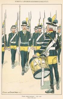 Гренадеры шведского пехотного полка Östgöta в униформе образца 1779-98 гг. Svenska arméns munderingar 1680-1905. Стокгольм, 1911