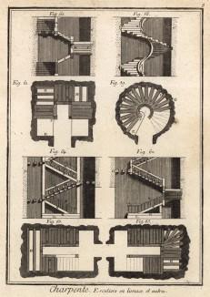 Плотницкие работы. Винтовые лестницы и другие виды лестниц (Ивердонская энциклопедия. Том III. Швейцария, 1776 год)