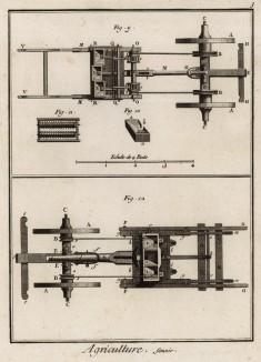 Земледелие. Сеялка (вид сверху). (Ивердонская энциклопедия. Том I. Швейцария, 1775 год)