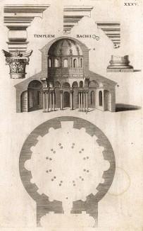 Храм Вакха в Риме (ныне церковь св. Констанции).