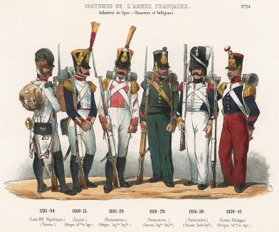 Униформа французской линейной пехоты с 1785 по 1843 гг. Costumes de l'armée française depuis Louis XIV, jusqu'à nos jours, л.24. Париж, 1841