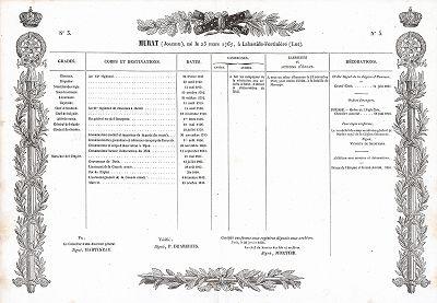 Послужной список маршала Мюрата. Galerie des Marechaux de France par Ch. Gavard, Париж, 1839 год.
