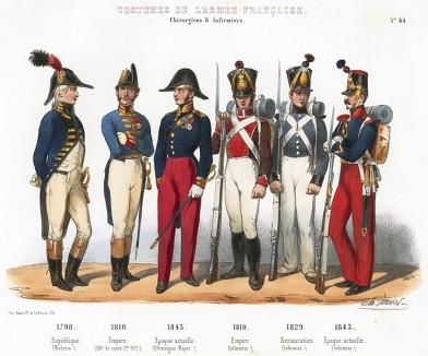 Униформа французских военных медиков с 1798 по 1843 гг. Costumes de l'armée française depuis Louis XIV, jusqu'à nos jours, л.44. Париж, 1841