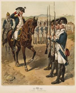 Офицер и солдаты американской лёгкой пехоты в 1782 году (лист 6 одной из самых красивых серий хромолитографий конца XIX века, посвящённых военной форме. Издано в Нью-Йорке силами генерал-квартирмейстера армии США)