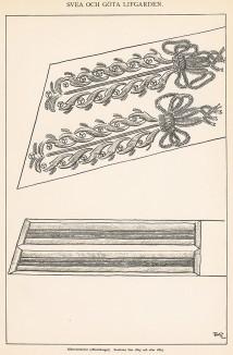 Шитьё и галуны шведских гренадеров. Svenska arméns munderingar 1680-1905. Стокгольм, 1911